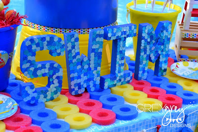 Pool Party Decorations Ideas pool party themes for adults google search Summer Pool Party Decorations