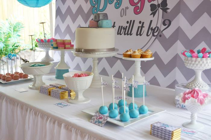 Gender Reveal Dessert Table And Backdrop Of Boy Or Girl