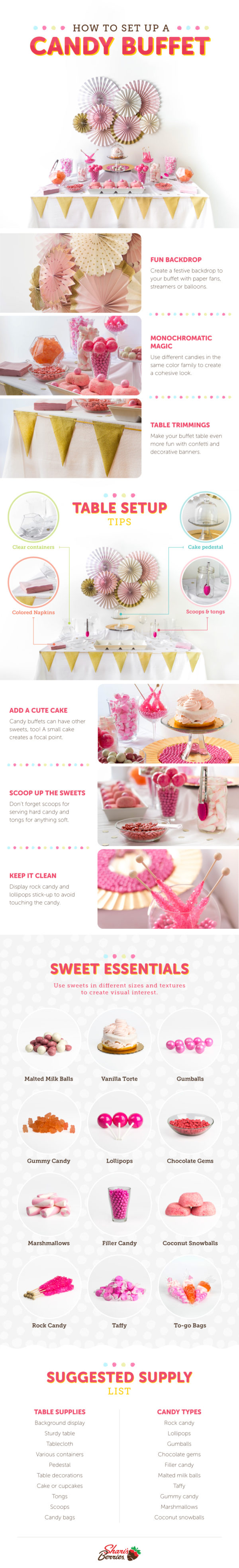 Diy candy buffet baby shower ideas themes games candy buffet do it yourself baby shower decorations solutioingenieria Images